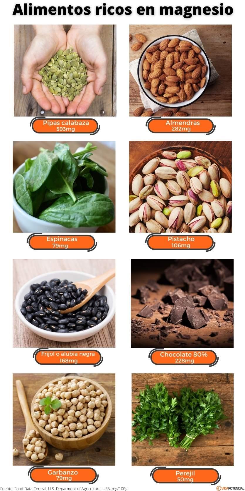 alimentos que tienen magnesio